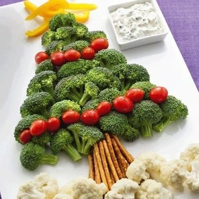 Healthy Eating Habits During The Holiday Season